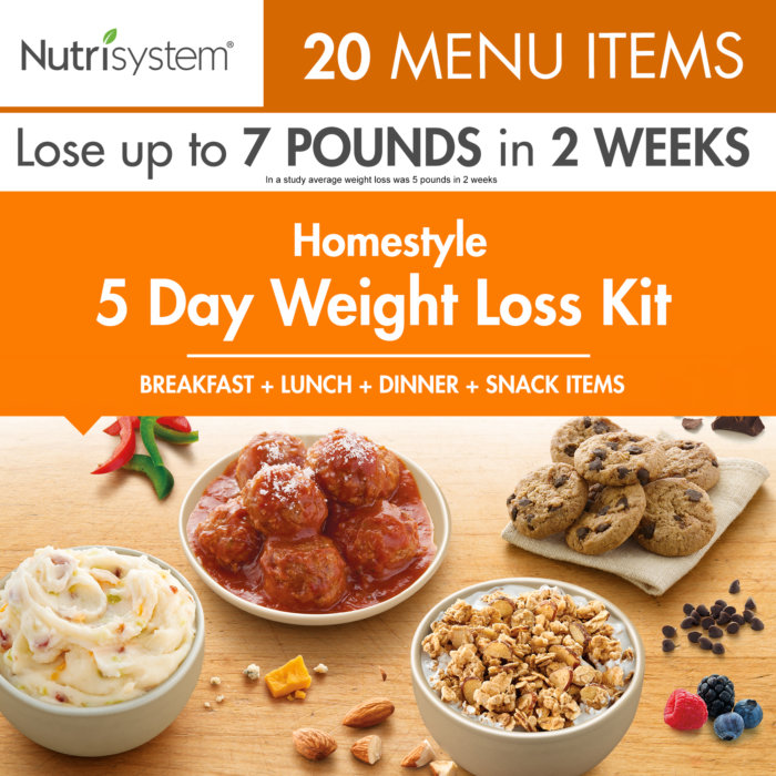 what is nutrisystem and why is it better than slim fast