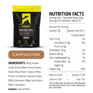 best protein pills you can buy