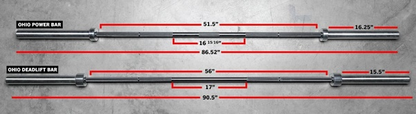 deadlift bar vs normal bar