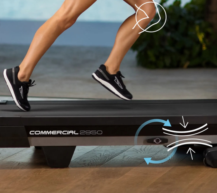 The NordicTrack Commercial 2950 has amazing adjustability as it has incline from -3% to 15% and also you can adjust the cushioning to make running on this treadmill feel like running on an actual road