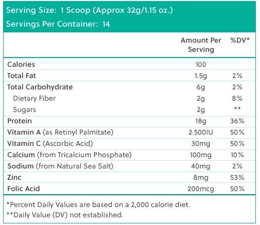 Lyfe Fuel Nutrition Facts